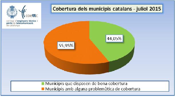 cobertura municipis catalans COETTC