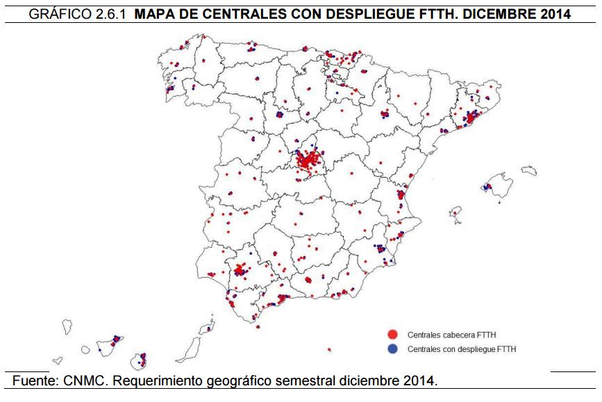 Consorci Localret