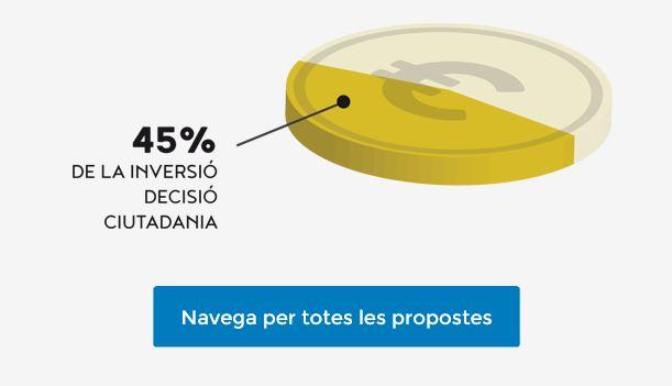 45percent_decidim_Badalona